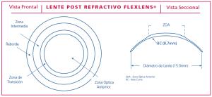 post refrac